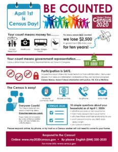April 1st 2020 CENSUS MAKE SURE WE ARE COUNTED!